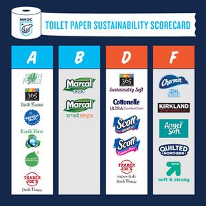 Toilet paper ratings.