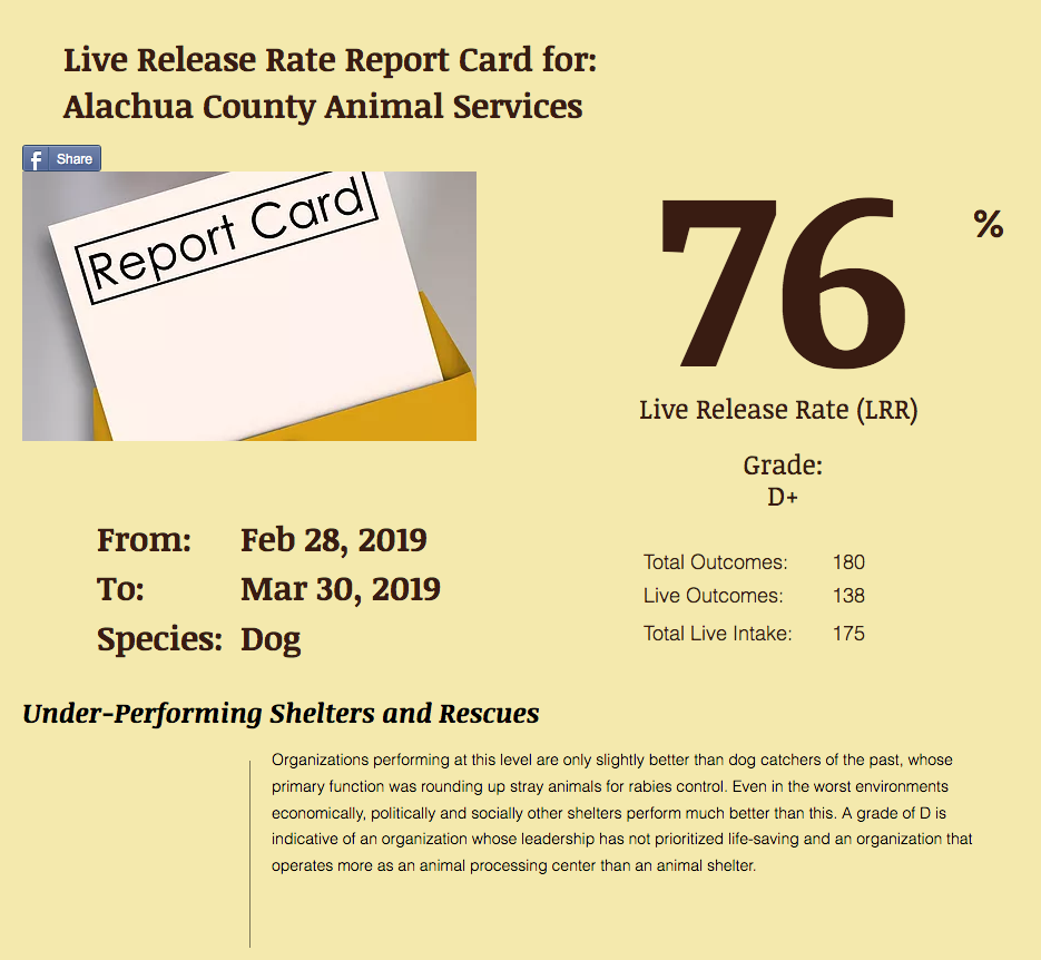 Alachua County Report Card