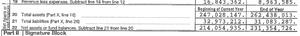 ASPCA Form 990