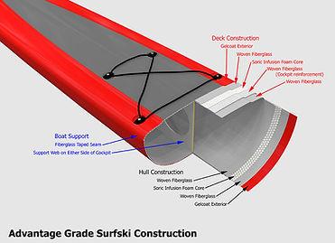construction_options_SS_advantages.jpg