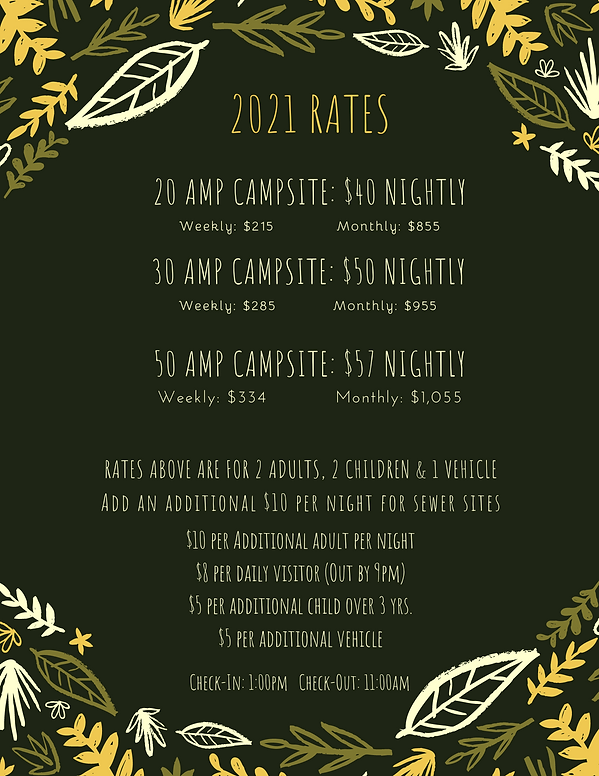 2021 Rates.png
