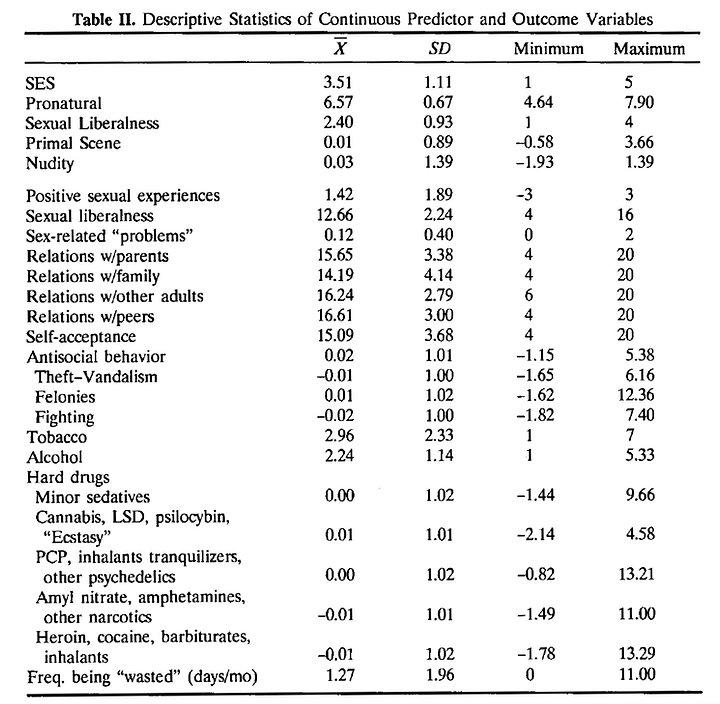 Table II.jpg