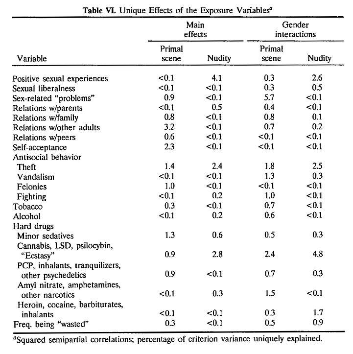 Table VI.jpg