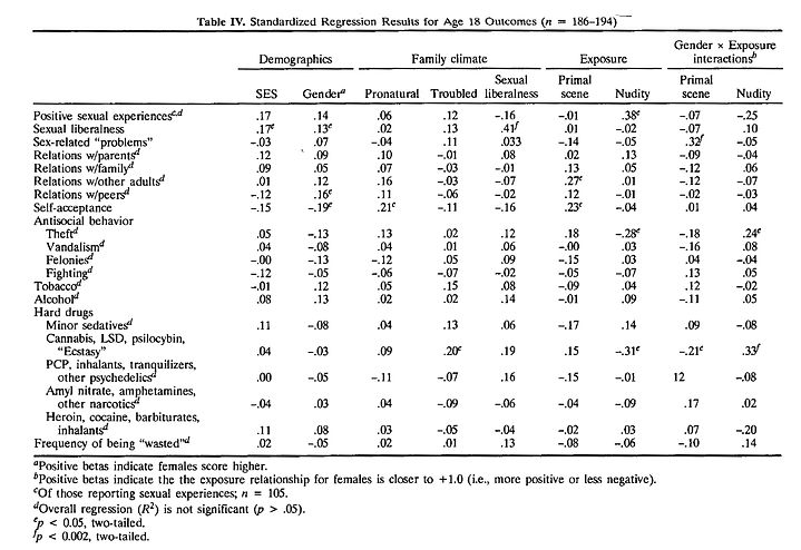 Table IV.jpg