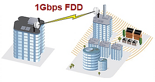 capacity 1G FDD.png