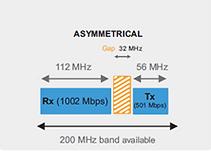 asym diagram.png