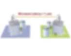 PTP latency diagram 3.png