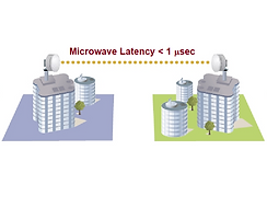 PTP latency diagram 3.png