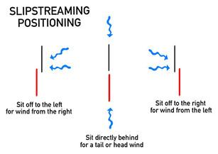 slipstream-positioning.jpg