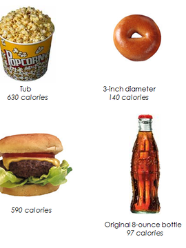 Portion Sizes – OMG Have They Grown!