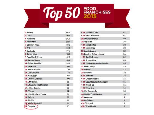 أفضل -50 امتياز شركة طعام في المملكة المتحدة