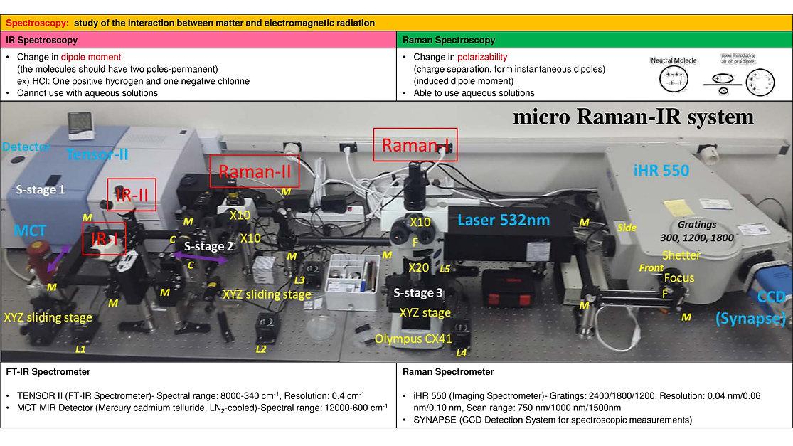 Raman_IR_Introduction-1.jpg