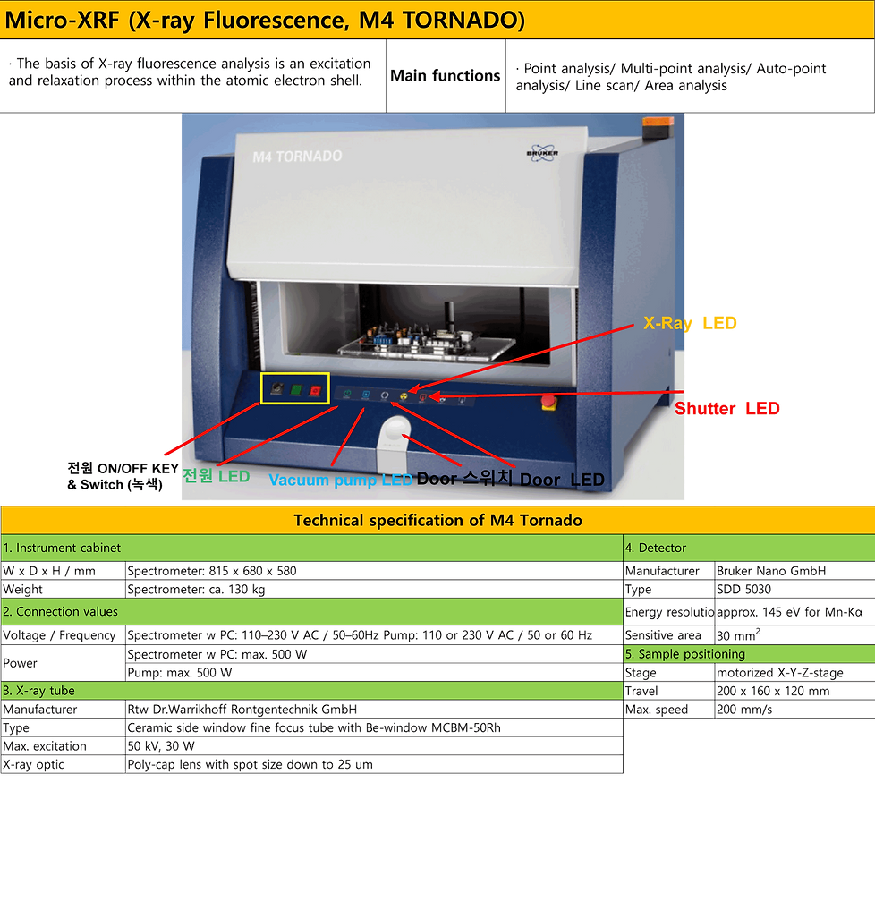XRF_introduction_210517.png
