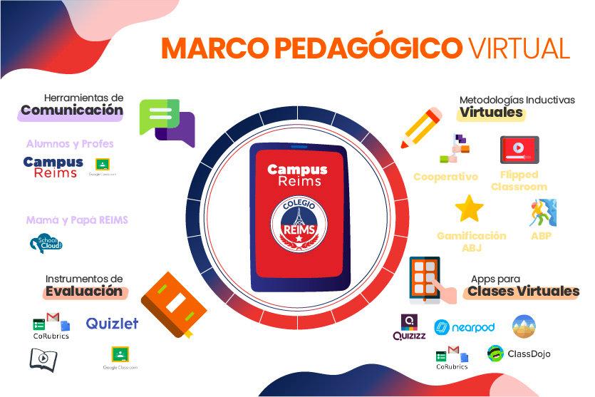 okMarco Pedagógico Virtual2.jpg