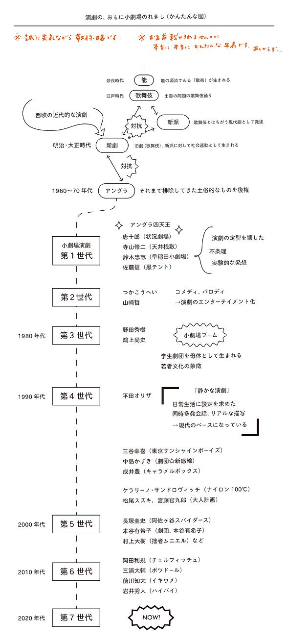 3_れきし.png