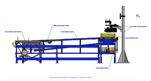 3D model of conveying system (side view)