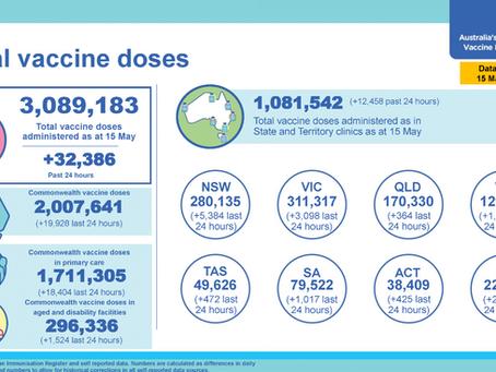 코로나 백신 접종현황