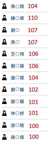 托福100.png