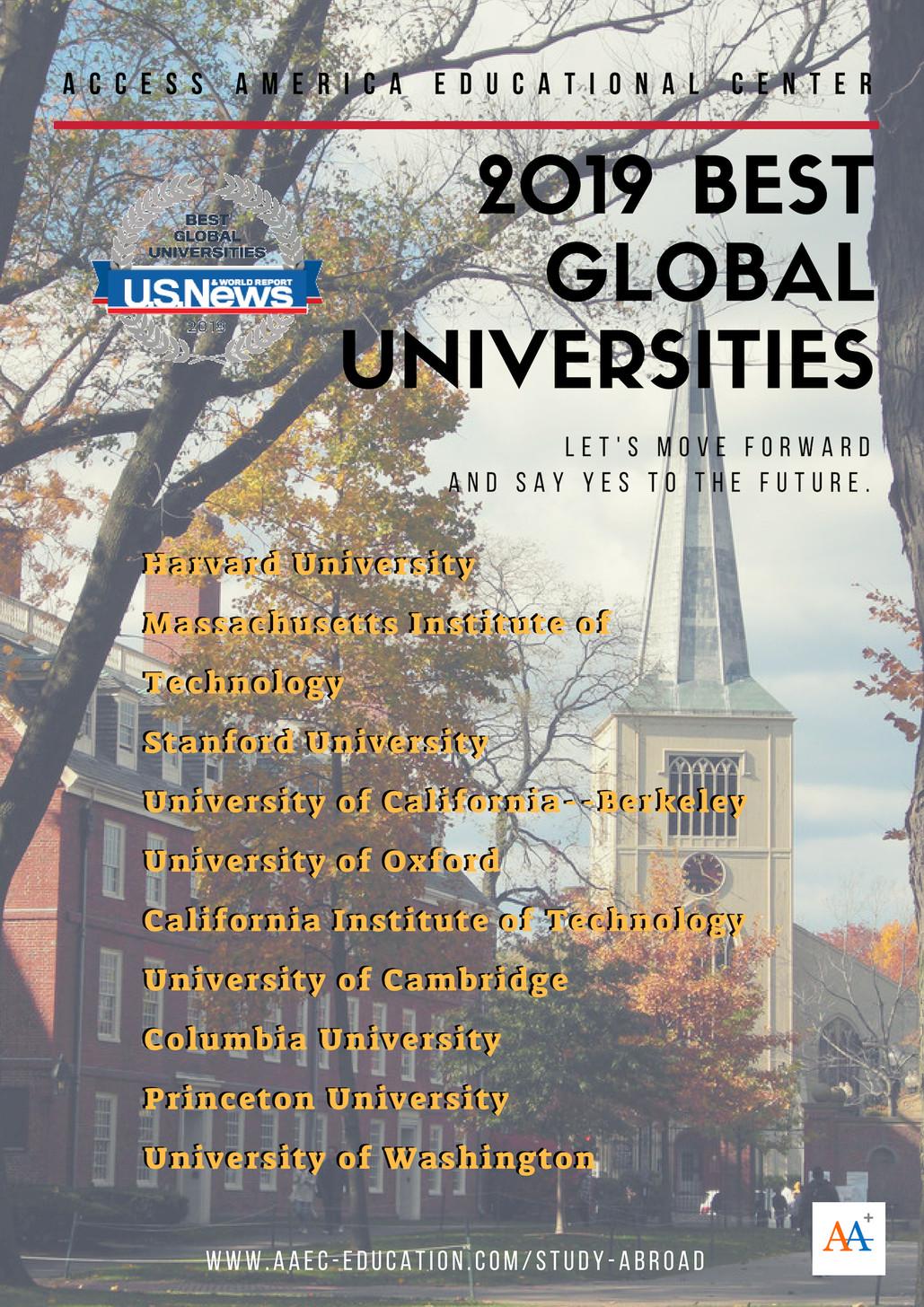 [最新排名] USNEWS全球大學排名