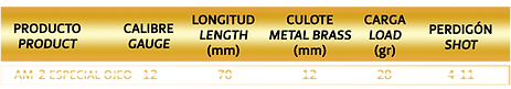TABLA-AM-2-28-ESPECIAL-OJEO.png