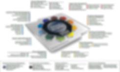 Epicor iScala Modules