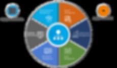 Index InfoTech HR & Payroll Solution