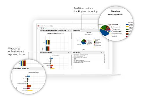 Compliance_Risk_screenshot_03.png