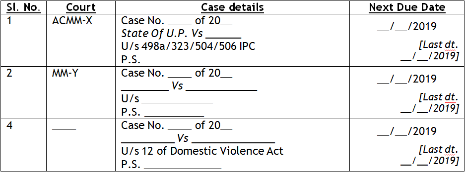 Application format for clubbing all cases in single court