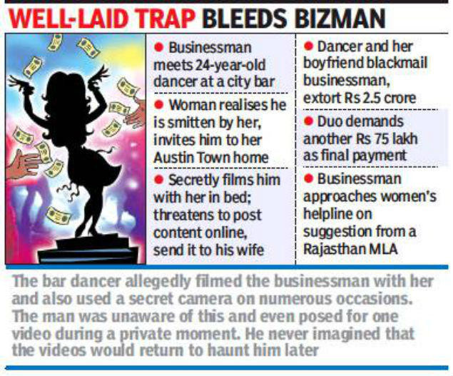 Bar dancer threatens to leak ex-lovers' videos, extorts Rs 2.5 crore