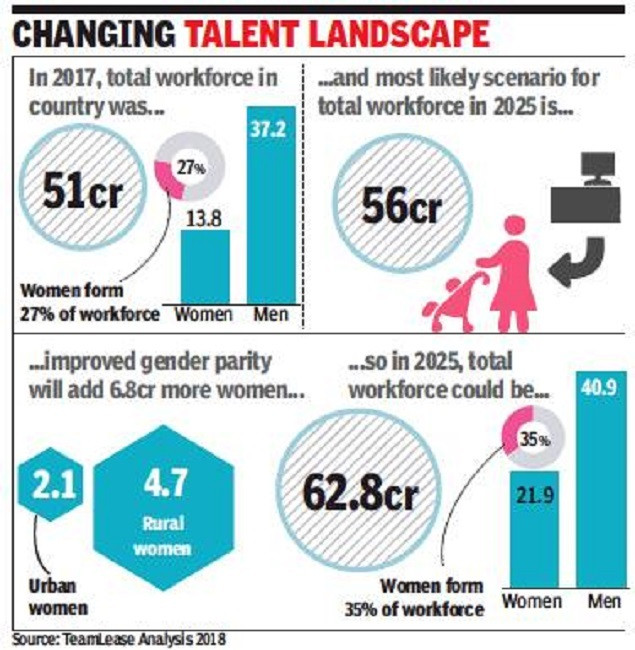 Women hiring to dip over maternity leave