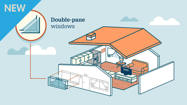 FANNIE MAE - HomeStyle Energy Mortgage
