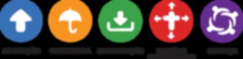 icones ccdp