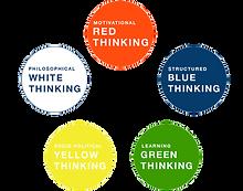 Diagram-Blue-print-thinking-1-1024x803.p