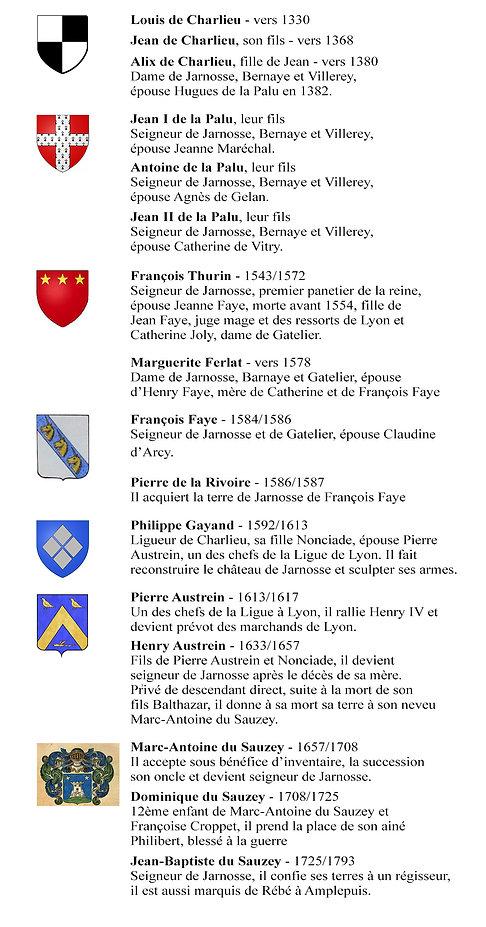 Seigneurs de Jarnosse.jpg