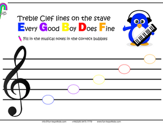 Treble Clef Stave Reading - Beginners
