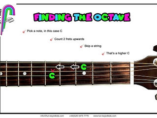 Finding the notes on guitar (the Octave) 🎸