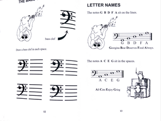 Bass Clef Sight reading (Beginners)