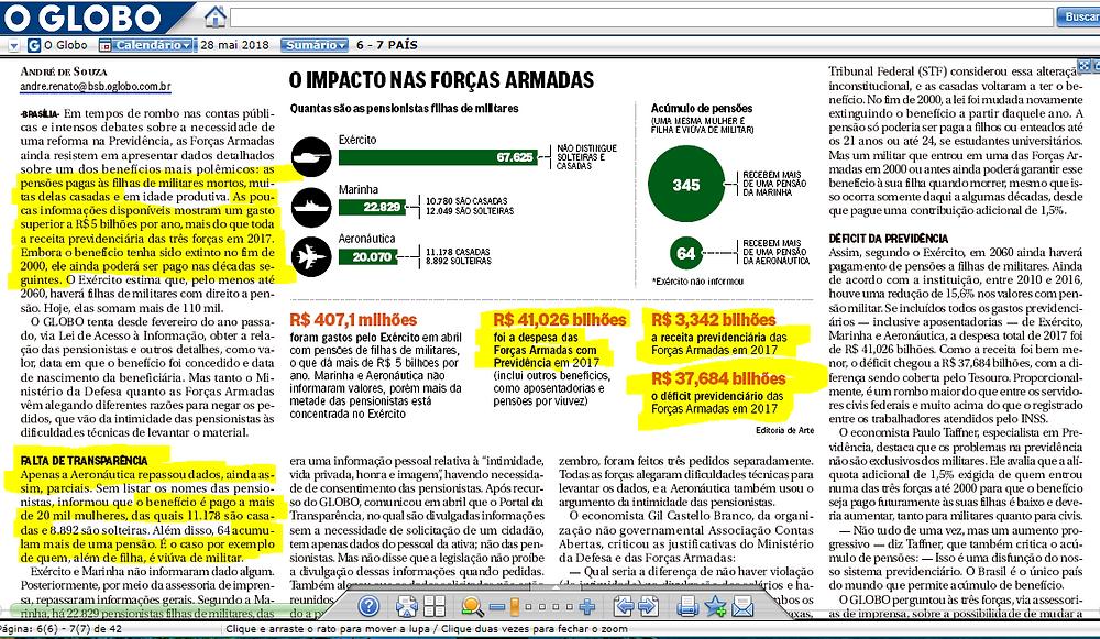 ReformaDaPrevidenciaURGENTE_UmaDasCausas_FilhasMilitaresDeficitGigantesco