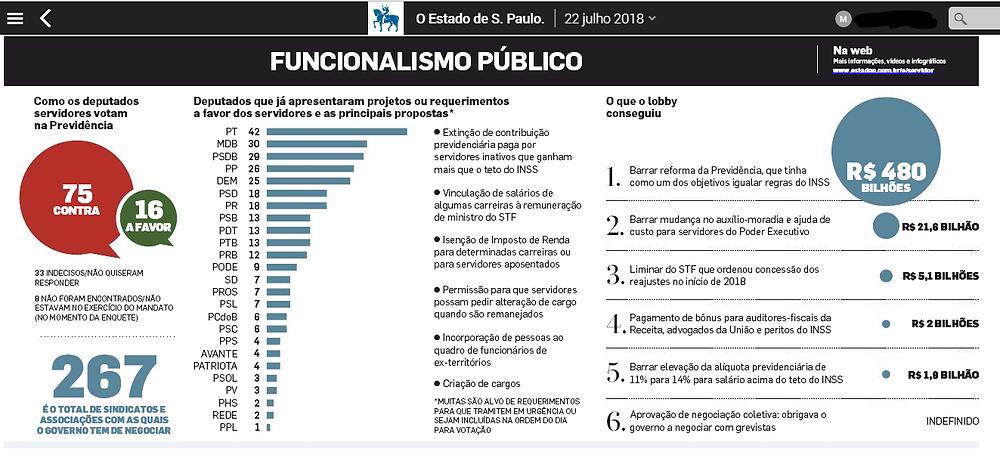 FuncionalismoPublicoFimdosPrivilegios