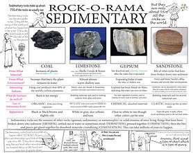 Rock o rama sed info sheet3-1.jpg