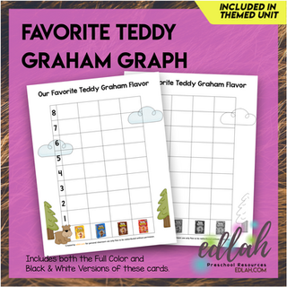 Teddy Cracker Graphing