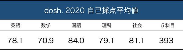2020dosh_average.png