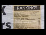2002 news cutting rankings.jpg