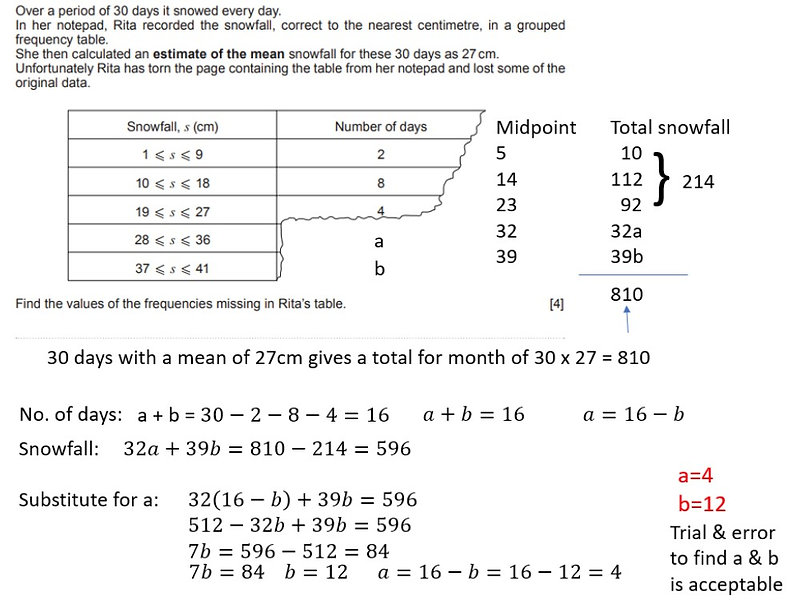 GCSE question solution