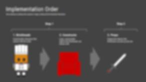 LEGO BrickHeadz VR - Invitations Design Doc 02