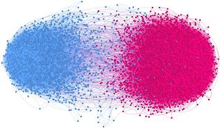 Social Media Impact Analysis.png