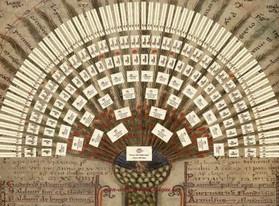Test ADN - Voyager à travers son histoire