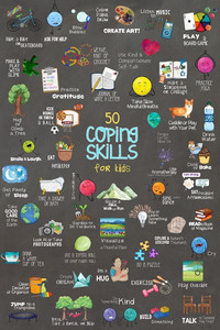 Coping Skills for kids - Image credit: Pinterest Teachers Pay Teachers
