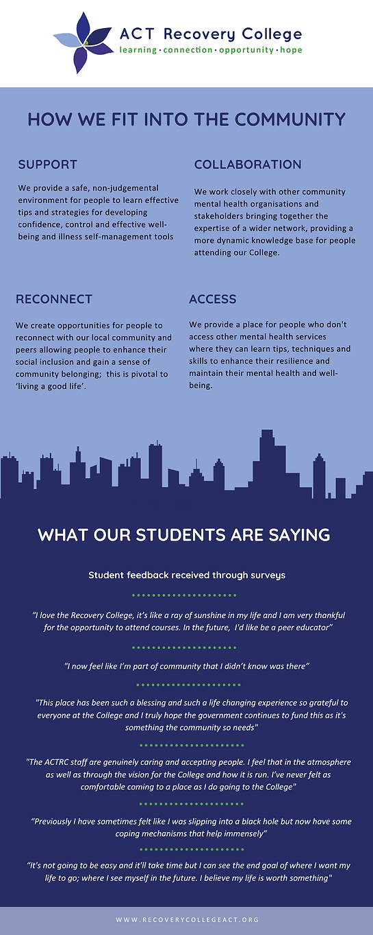 What is the ACT Recovery College - page
