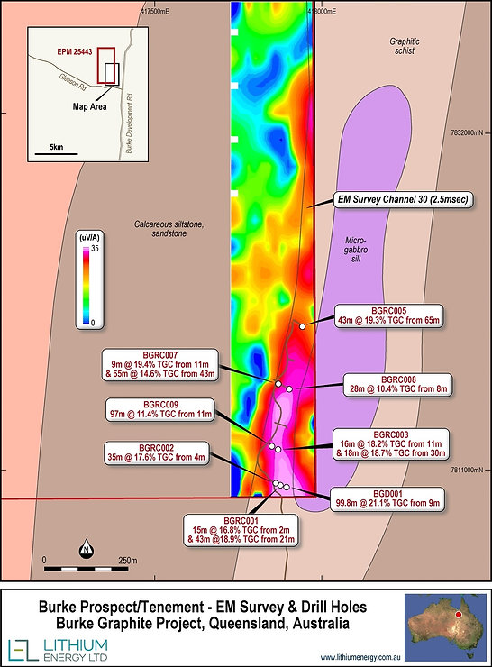 EM Survey - Burke Mining Tenement, Burke Graphite Project